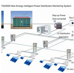 TAZ3000 Energy Intelligent Power Distribution And Monitoring System / Micro Grid System